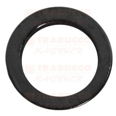 K-Karp Round Ring, karika