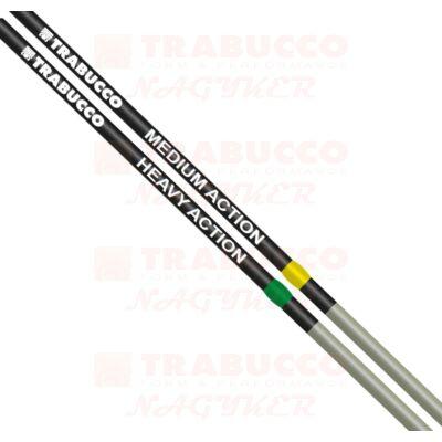 Precision RPL Combi 3604 spicckészlet